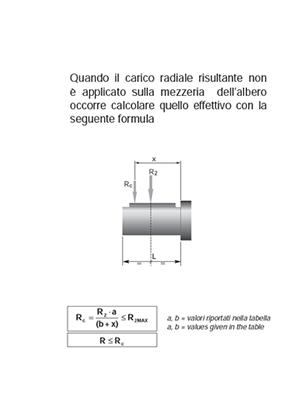 assi-ortogonali-4